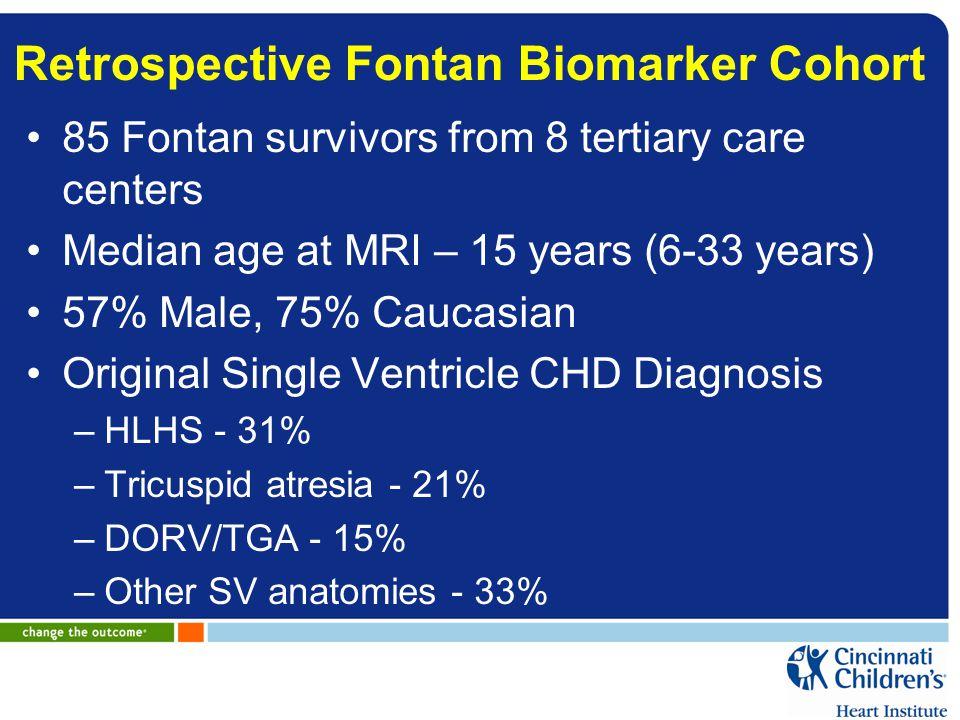 Retrospective Fontan Biomarker Cohort 85 Fontan survivors from 8 tertiary care centers Median age at MRI – 15 years (6-33 years) 57% Male, 75% Caucasi