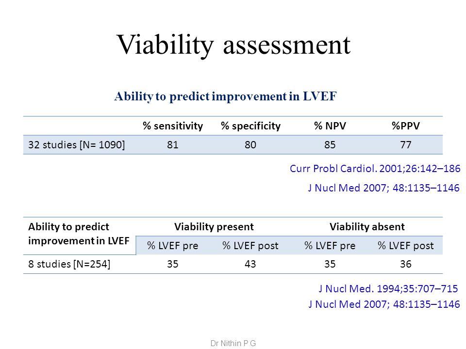 Viability assessment % sensitivity% specificity% NPV%PPV 32 studies [N= 1090] 81808577 J Nucl Med 2007; 48:1135–1146 Curr Probl Cardiol.
