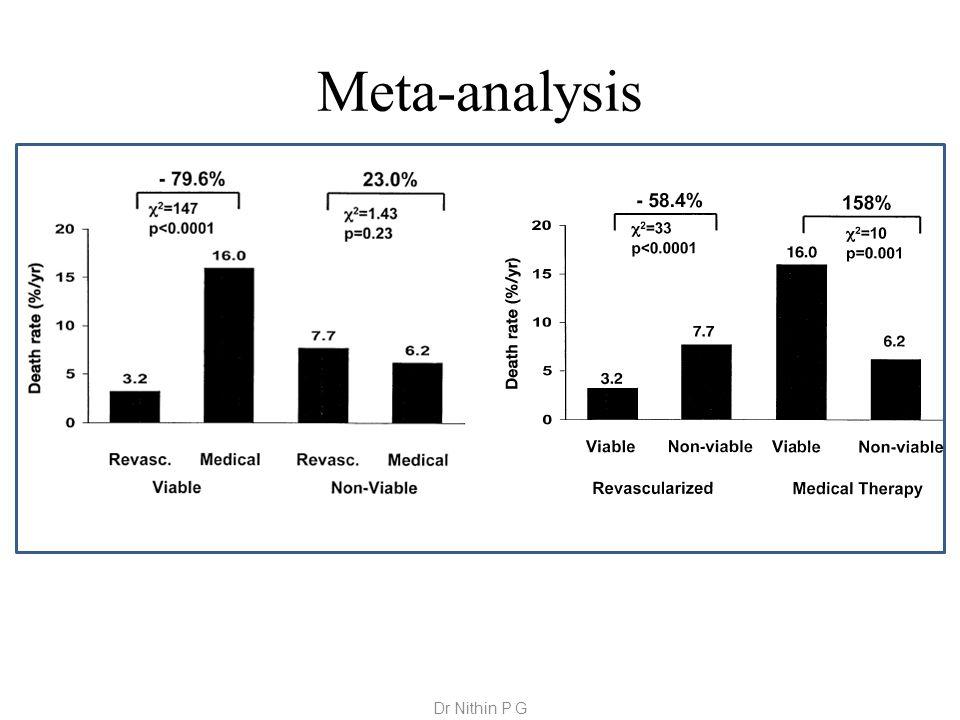 Meta-analysis Dr Nithin P G