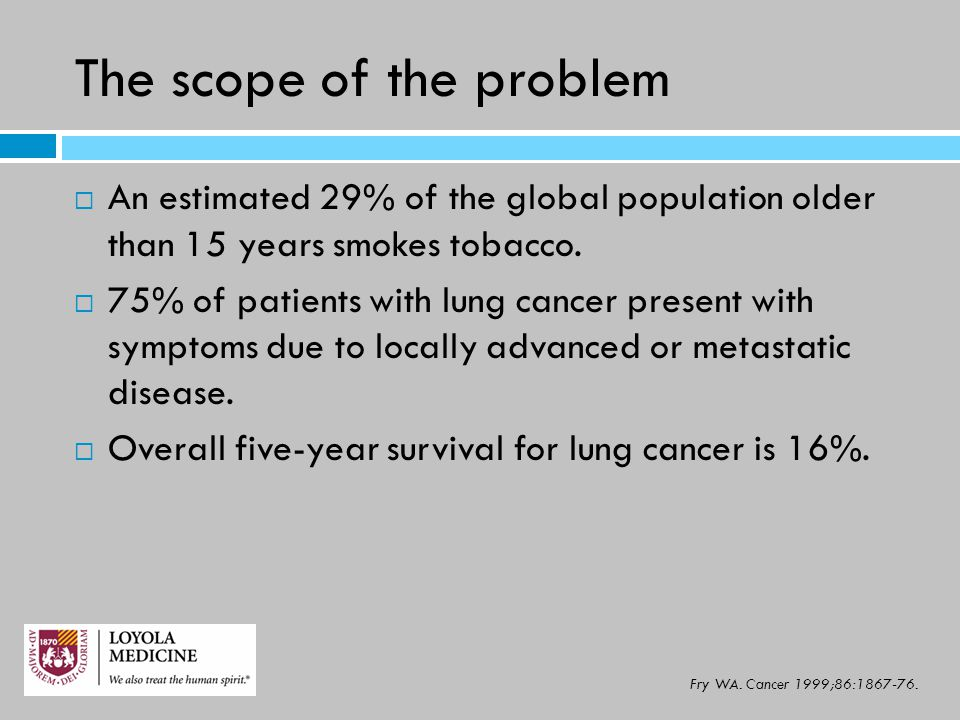 The scope of the problem  An estimated 29% of the global population older than 15 years smokes tobacco.  75% of patients with lung cancer present wi