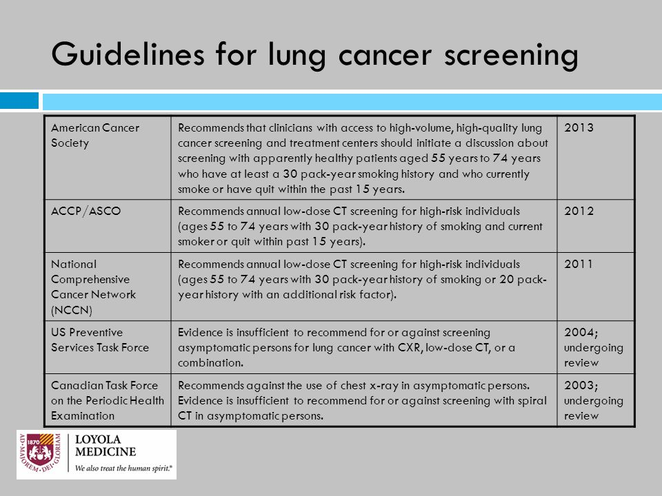 Guidelines for lung cancer screening American Cancer Society Recommends that clinicians with access to high-volume, high-quality lung cancer screening