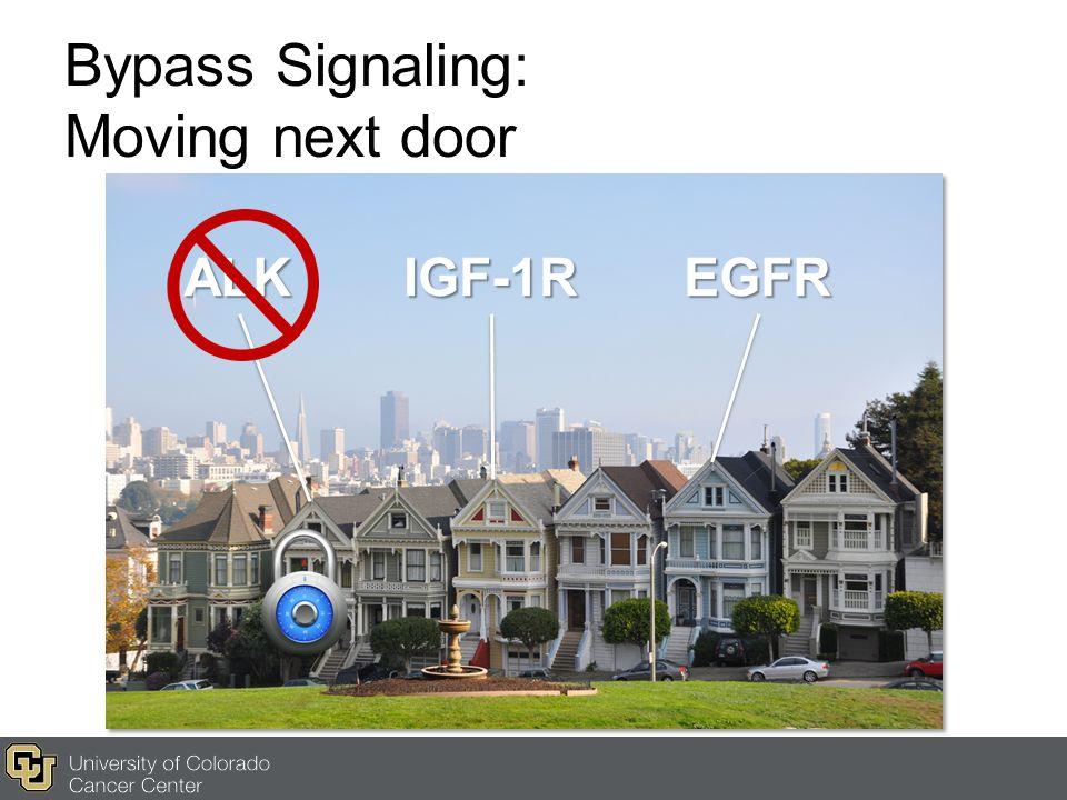 Bypass Signaling: Moving next door ALKEGFRIGF-1R