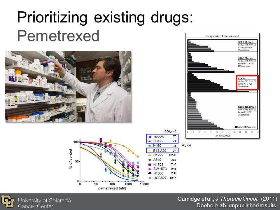 Prioritizing existing drugs: Pemetrexed Camidge et al., J Thoracic Oncol. (2011) Doebele lab, unpublished results