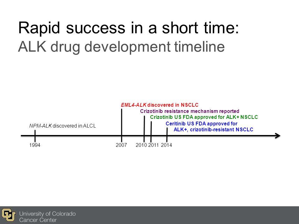 Rapid success in a short time: ALK drug development timeline 199420072011 NPM-ALK discovered in ALCL EML4-ALK discovered in NSCLC Crizotinib US FDA ap