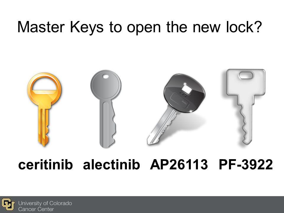 Master Keys to open the new lock? ceritinibalectinibAP26113PF-3922