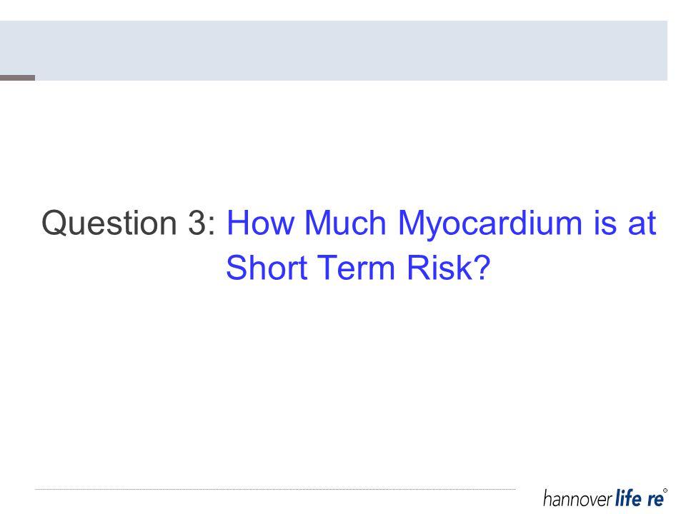 How Much Myocardium is At Short-Term Risk.