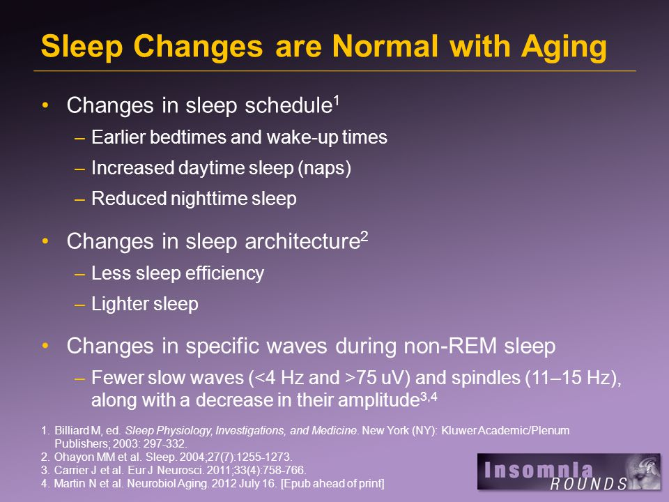 Sleep Changes are Normal with Aging Changes in sleep schedule 1 –Earlier bedtimes and wake-up times –Increased daytime sleep (naps) –Reduced nighttime sleep Changes in sleep architecture 2 –Less sleep efficiency –Lighter sleep Changes in specific waves during non-REM sleep –Fewer slow waves ( 75 uV) and spindles (11–15 Hz), along with a decrease in their amplitude 3,4 1.Billiard M, ed.