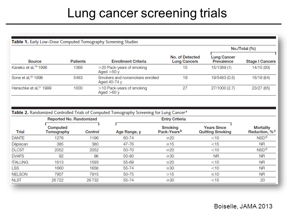 Lung cancer screening trials Boiselle, JAMA 2013