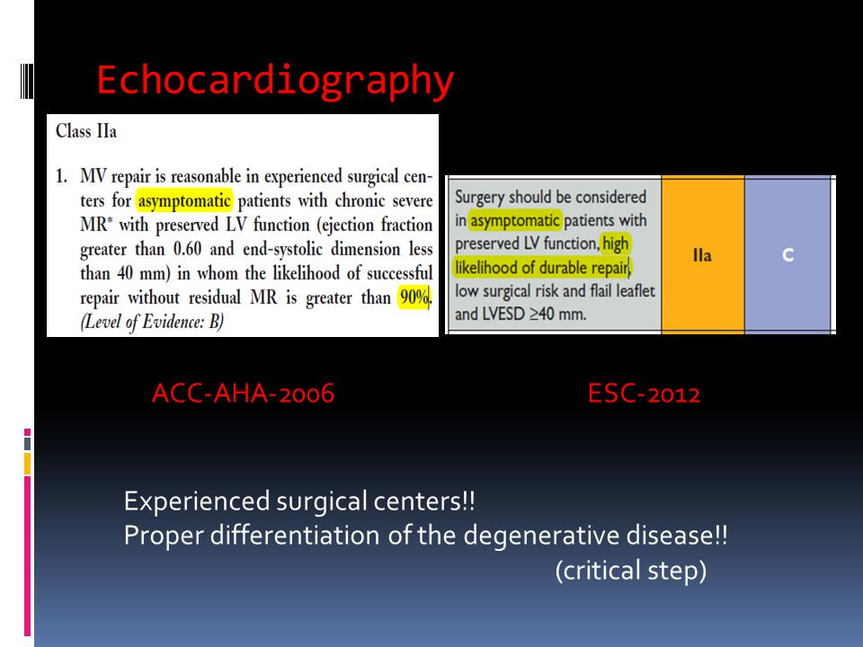 Echocardiography ACC-AHA-2006 ESC-2012 Experienced surgical centers!.