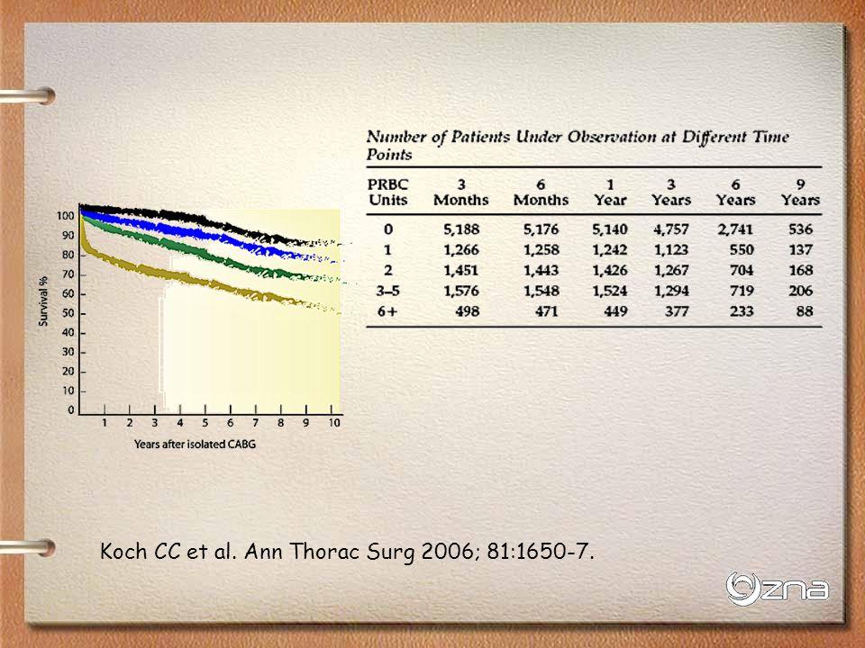 Koch CC et al. Ann Thorac Surg 2006; 81:1650-7.