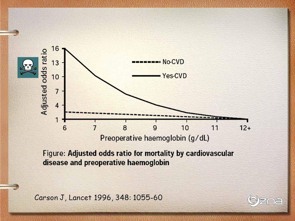 Carson J, Lancet 1996, 348: 1055-60