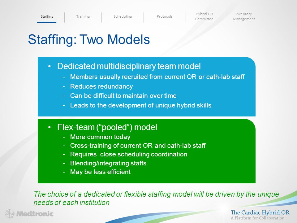 Staffing: Two Models Dedicated multidisciplinary team model  Members usually recruited from current OR or cath-lab staff  Reduces redundancy  Can be difficult to maintain over time  Leads to the development of unique hybrid skills SchedulingTrainingStaffingProtocols Inventory Management Hybrid OR Committee The choice of a dedicated or flexible staffing model will be driven by the unique needs of each institution Flex-team ( pooled ) model  More common today  Cross-training of current OR and cath-lab staff  Requires close scheduling coordination  Blending/integrating staffs  May be less efficient