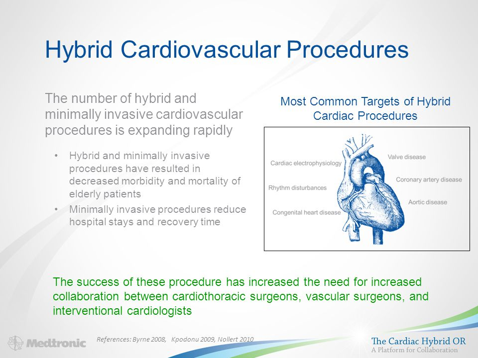Hybrid Cardiovascular Procedures The number of hybrid and minimally invasive cardiovascular procedures is expanding rapidly Hybrid and minimally invasive procedures have resulted in decreased morbidity and mortality of elderly patients Minimally invasive procedures reduce hospital stays and recovery time The success of these procedure has increased the need for increased collaboration between cardiothoracic surgeons, vascular surgeons, and interventional cardiologists References: Byrne 2008, Kpodonu 2009, Nollert 2010 Most Common Targets of Hybrid Cardiac Procedures