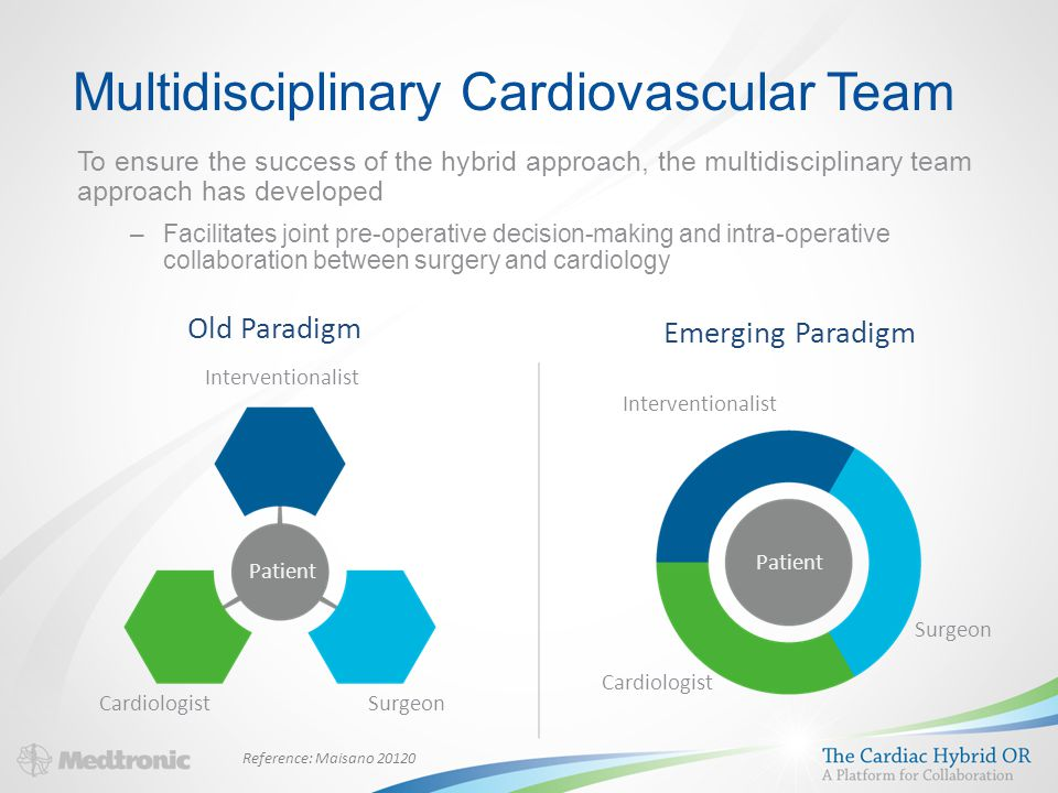 Multidisciplinary Cardiovascular Team Old Paradigm Emerging Paradigm Interventionalist Patient CardiologistSurgeon Patient Interventionalist Cardiologist Surgeon To ensure the success of the hybrid approach, the multidisciplinary team approach has developed –Facilitates joint pre-operative decision-making and intra-operative collaboration between surgery and cardiology Reference: Maisano 20120