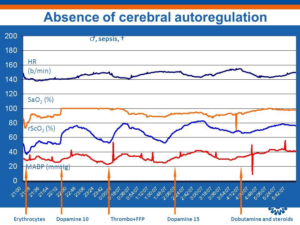 ErythrocytesThrombo+FFPDopamine 15Dobutamine and steroidsDopamine 10 ♂, sepsis, † Absence of cerebral autoregulation SaO 2 (%) rScO 2 (%) MABP (mmHg) HR (b/min)