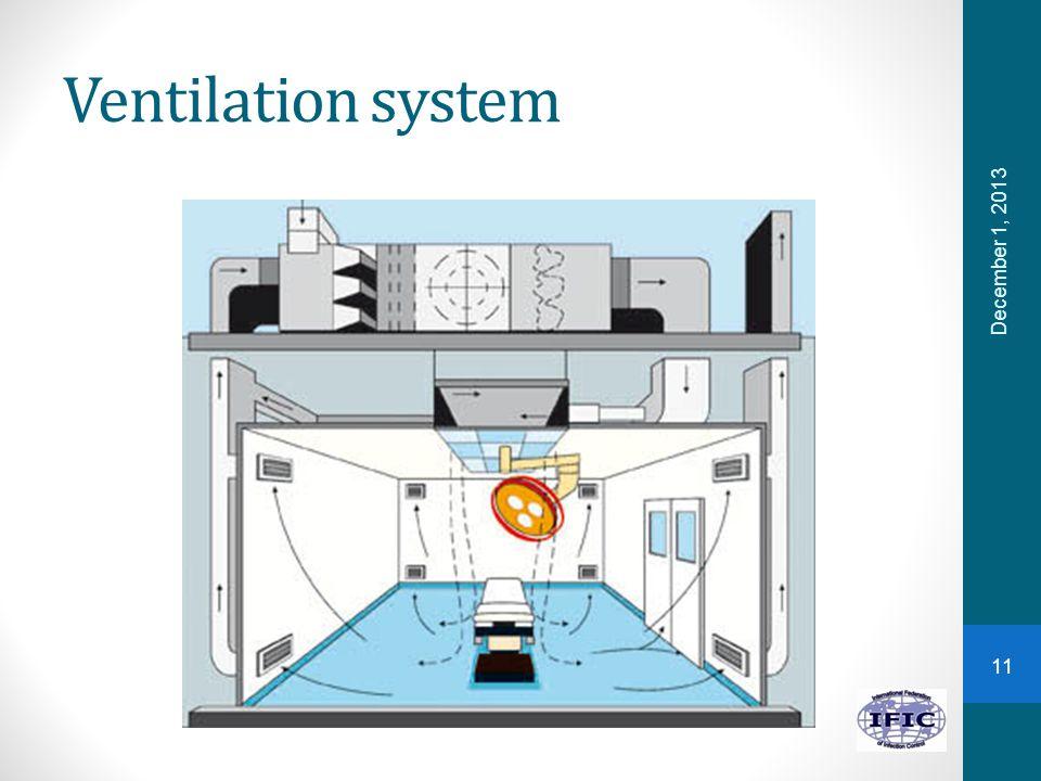 Ventilation system December 1, 2013 11