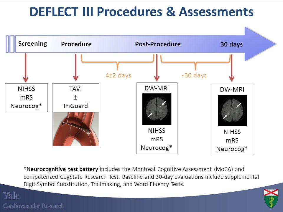 Screening Procedure Post-Procedure 30 days DEFLECT III Procedures & Assessments NIHSS mRS Neurocog* 4±2 days TAVI ± TriGuard DW-MRI NIHSS mRS Neurocog