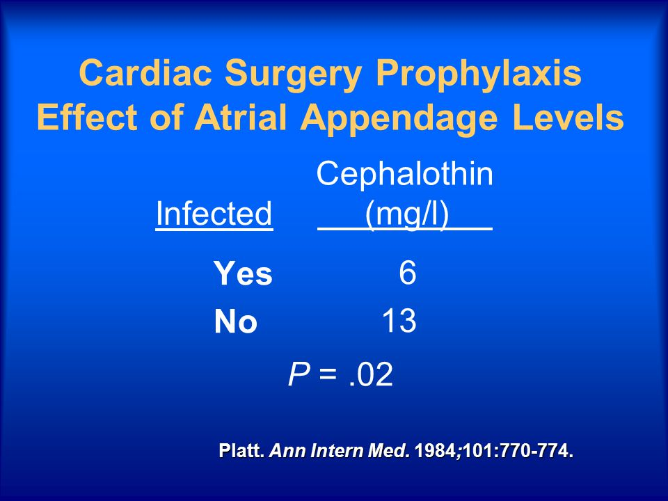 Cardiac Surgery Prophylaxis Effect of Atrial Appendage Levels Yes No 6 13 Infected Cephalothin (mg/l) Platt.