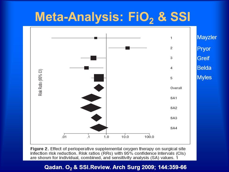 Meta-Analysis: FiO 2 & SSI Qadan. O 2 & SSI.Review. Arch Surg 2009; 144:359-66 Mayzler Pryor Greif Belda Myles