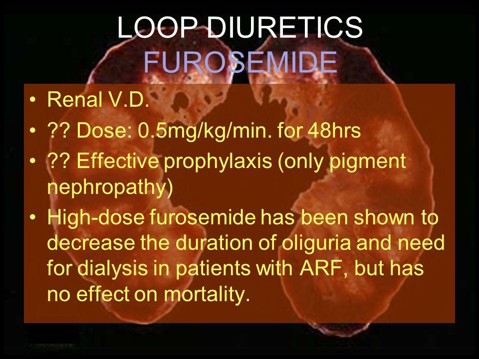DOPEXAMINE Sympathomimetic agent.