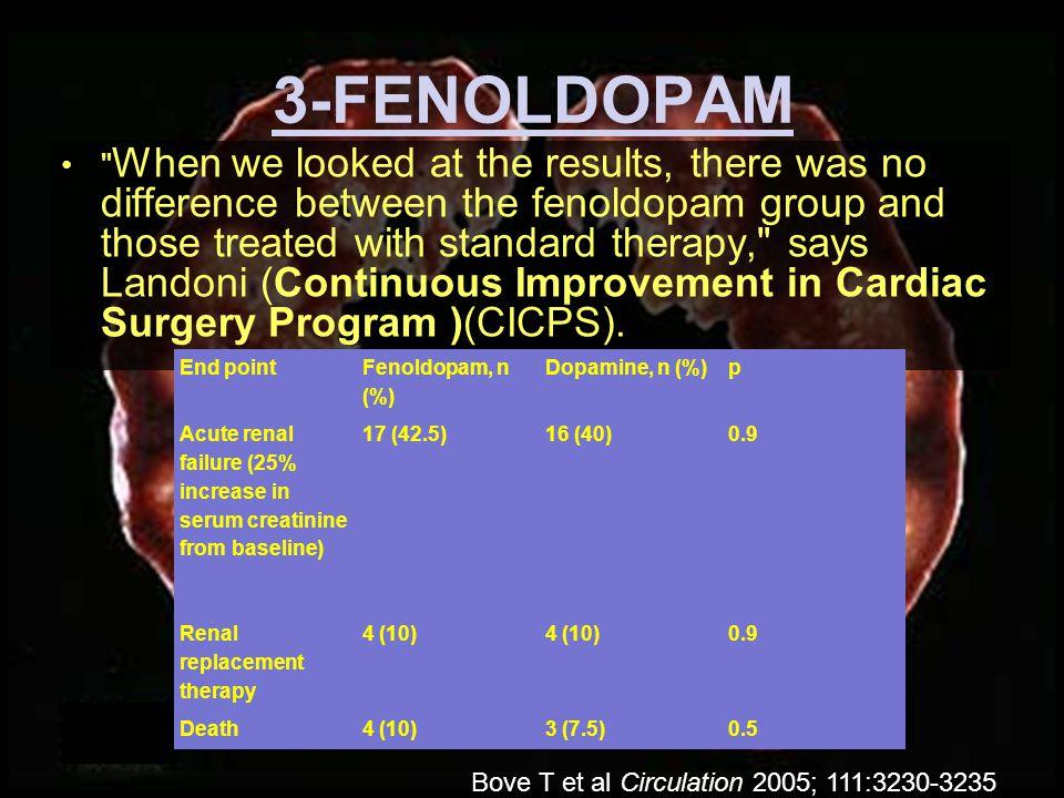 3-FENOLDOPAM Mech 1 : DA 1 agonist→VD→↑ RBF.