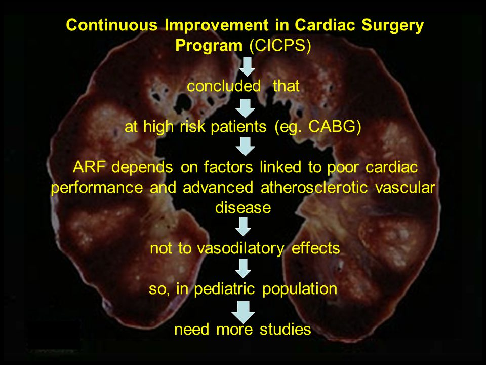 3-FENOLDOPAM When we looked at the results, there was no difference between the fenoldopam group and those treated with standard therapy, says Landoni (Continuous Improvement in Cardiac Surgery Program )(CICPS).