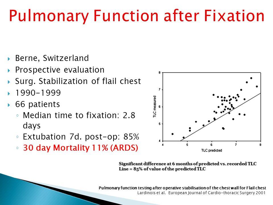  Berne, Switzerland  Prospective evaluation  Surg.