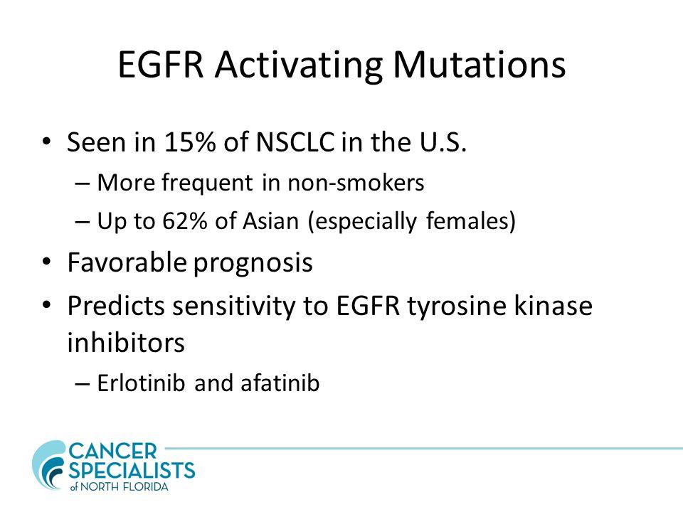 EGFR Activating Mutations Seen in 15% of NSCLC in the U.S.