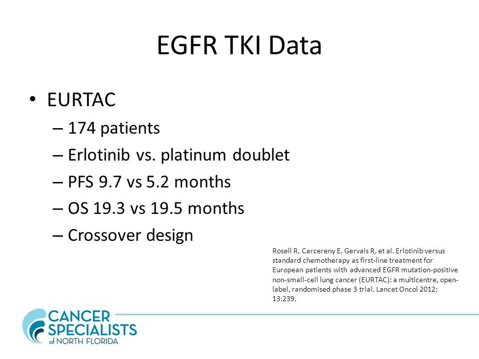 EGFR TKI Data EURTAC – 174 patients – Erlotinib vs.