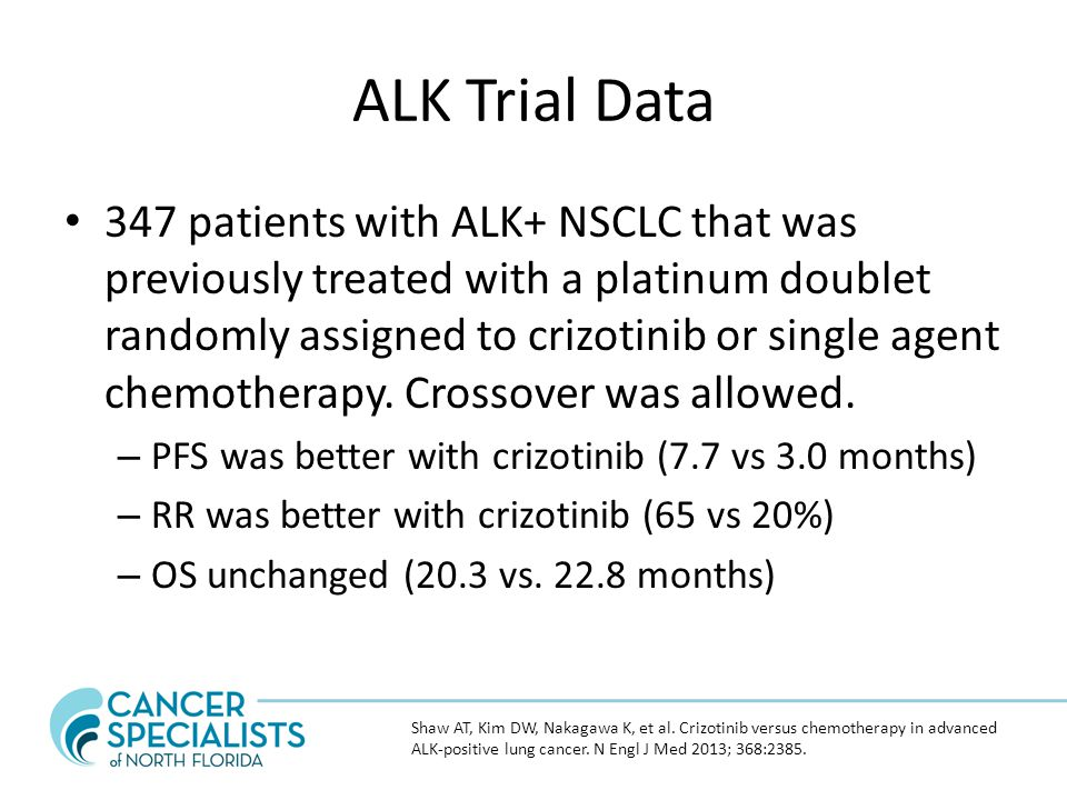 ALK Trial Data 347 patients with ALK+ NSCLC that was previously treated with a platinum doublet randomly assigned to crizotinib or single agent chemotherapy.