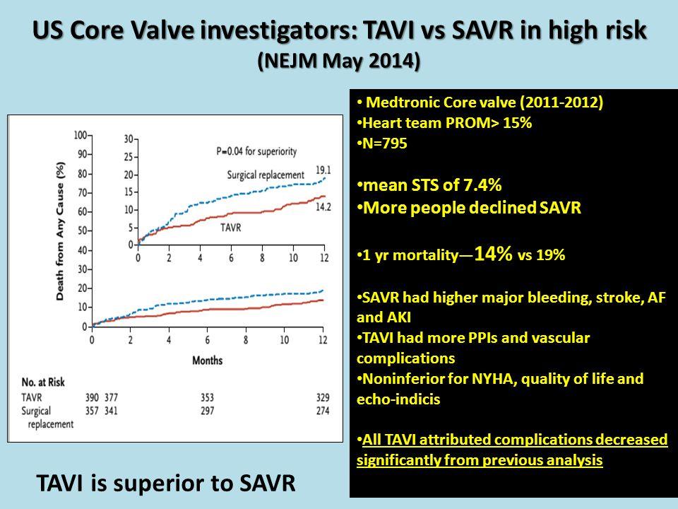 US Core Valve investigators: TAVI vs SAVR in high risk (NEJM May 2014) 19 Medtronic Core valve (2011-2012) Heart team PROM> 15% N=795 mean STS of 7.4%