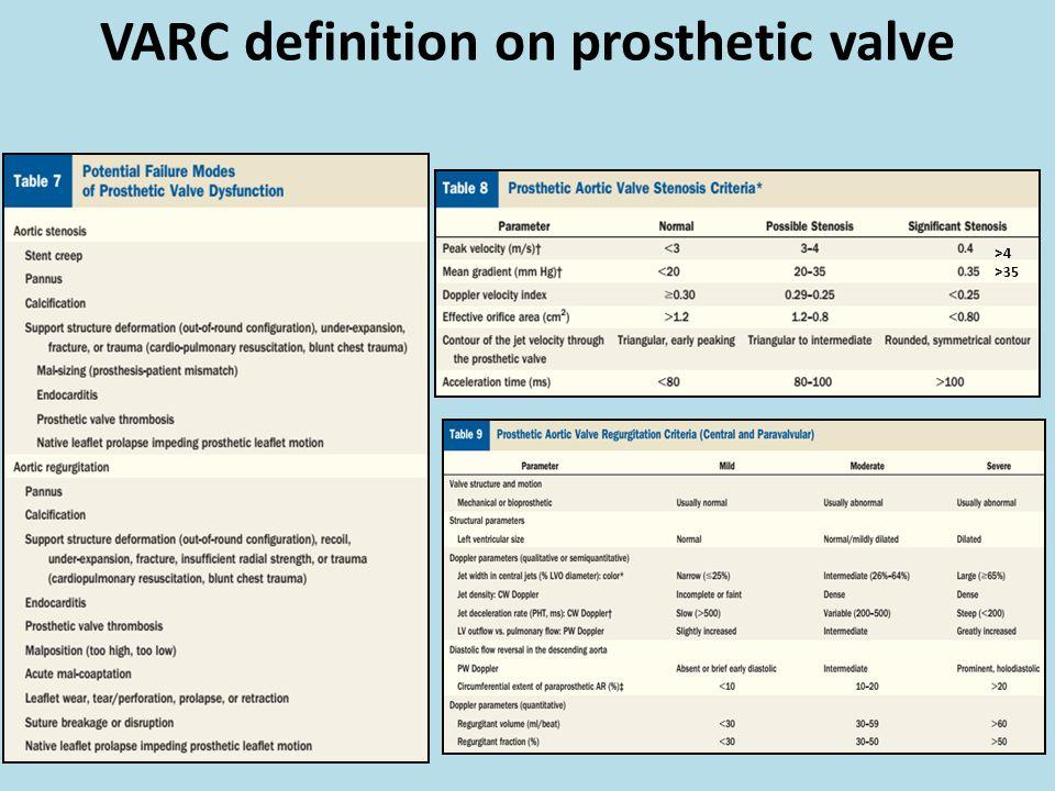 VARC definition on prosthetic valve >4 >35