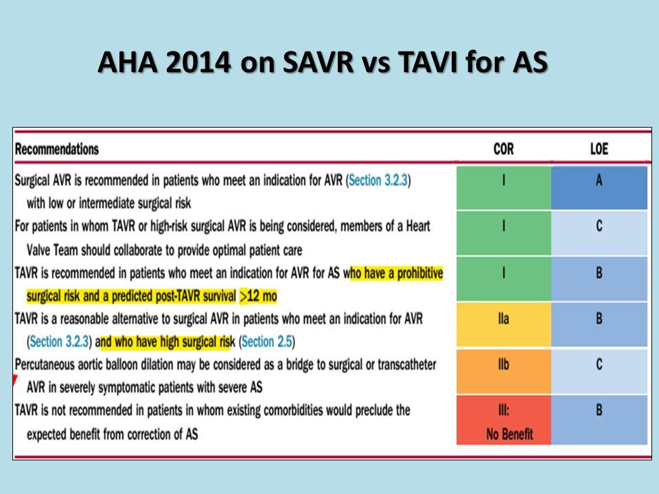 AHA 2014 on SAVR vs TAVI for AS