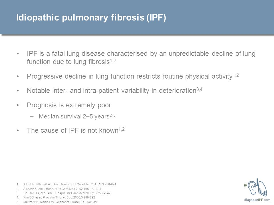 Idiopathic pulmonary fibrosis (IPF) IPF is a fatal lung disease characterised by an unpredictable decline of lung function due to lung fibrosis 1,2 Progressive decline in lung function restricts routine physical activity 1,2 Notable inter- and intra-patient variability in deterioration 3,4 Prognosis is extremely poor –Median survival 2–5 years 2-5 The cause of IPF is not known 1,2 1.ATS/ERS/JRS/ALAT.