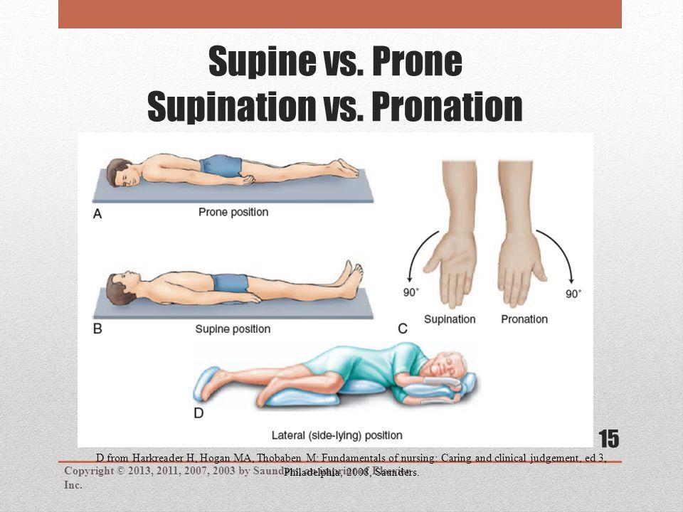 Supine vs. Prone Supination vs.