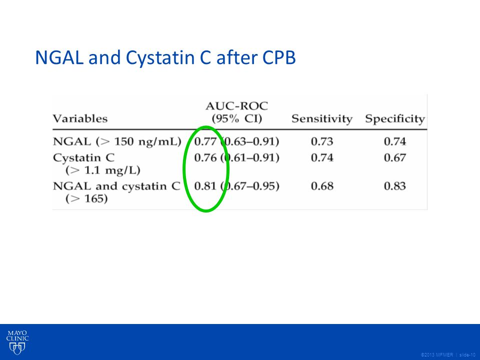 ©2013 MFMER | slide-10 NGAL and Cystatin C after CPB Haase et al; Ann Thorac Surg 2009;88:124 –30.