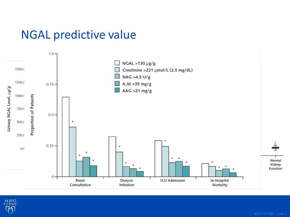 ©2013 MFMER | slide-11 NGAL predictive value Nickolas et al; Ann Intern Med. 2008;148:810-819