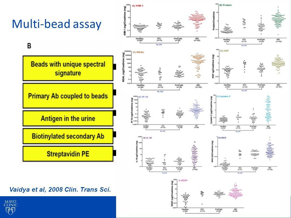 ©2013 MFMER | slide-16 Multi-bead assay Vaidya et al, 2008 Clin. Trans Sci.