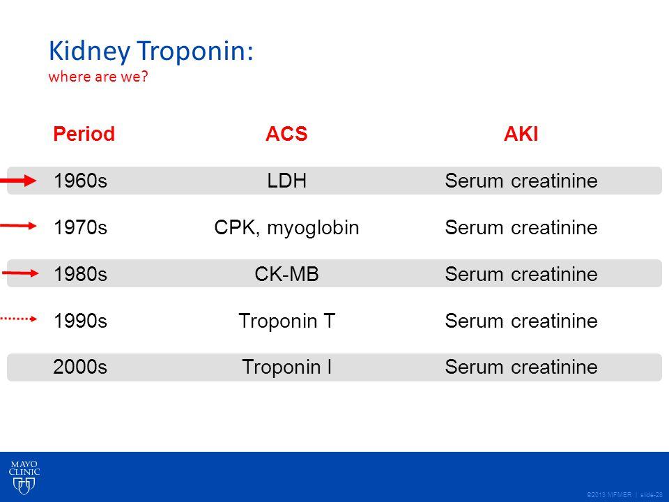 ©2013 MFMER | slide-28 Kidney Troponin: where are we? PeriodACSAKI 1960s LDHSerum creatinine 1970sCPK, myoglobinSerum creatinine 1980sCK-MBSerum creat