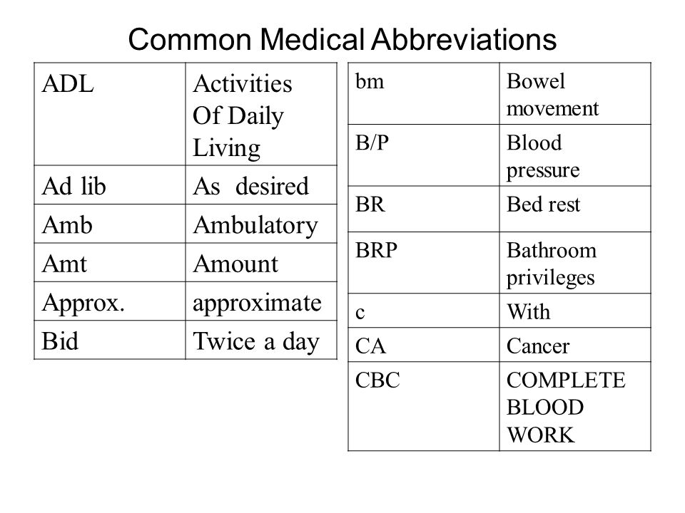 Common Medical Abbreviations ADLActivities Of Daily Living Ad libAs desired AmbAmbulatory AmtAmount Approx.approximate BidTwice a day bmBowel movement B/PBlood pressure BRBed rest BRPBathroom privileges cWith CACancer CBCCOMPLETE BLOOD WORK