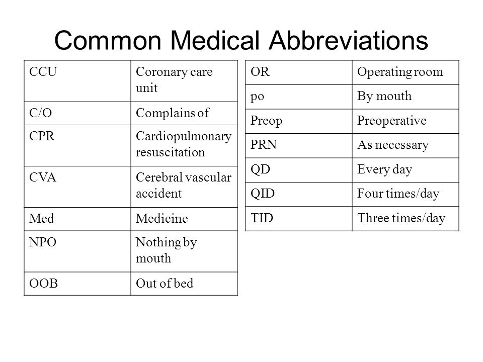 Common Medical Abbreviations CCUCoronary care unit C/OComplains of CPRCardiopulmonary resuscitation CVACerebral vascular accident MedMedicine NPONothing by mouth OOBOut of bed OROperating room poBy mouth PreopPreoperative PRNAs necessary QDEvery day QIDFour times/day TIDThree times/day