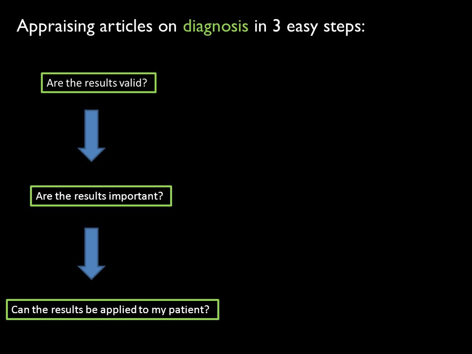 Appraising articles on diagnosis in 3 easy steps: Are the results important.