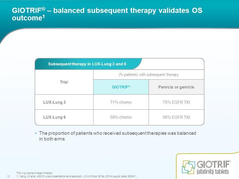 12 GIOTRIF ® – balanced subsequent therapy validates OS outcome 1 TKI = tyrosine kinase inhibitor.