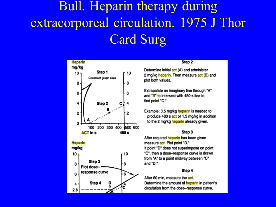 Bull. Heparin therapy during extracorporeal circulation. 1975 J Thor Card Surg