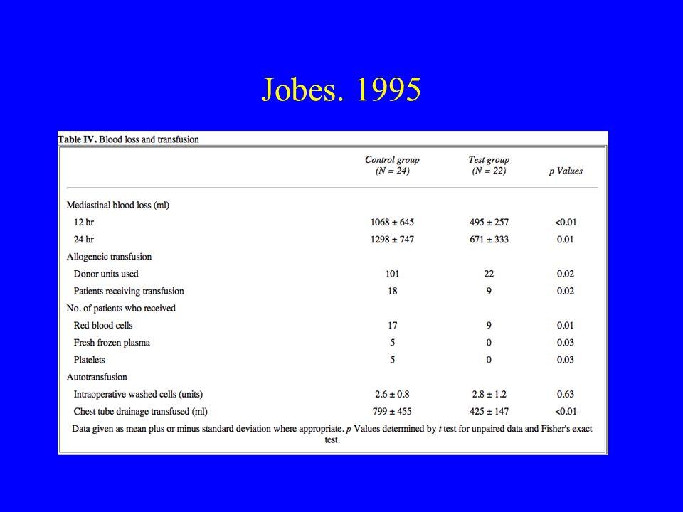 Jobes. 1995