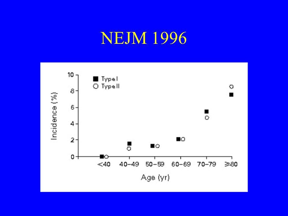 NEJM 1996
