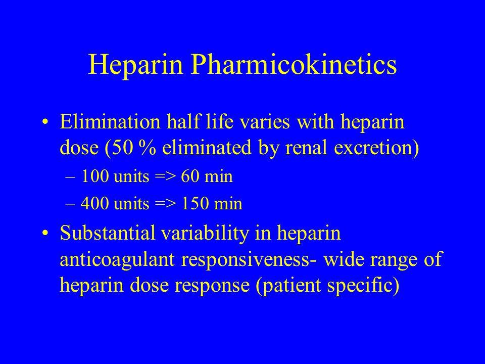 Heparin Pharmicokinetics Elimination half life varies with heparin dose (50 % eliminated by renal excretion) –100 units => 60 min –400 units => 150 mi