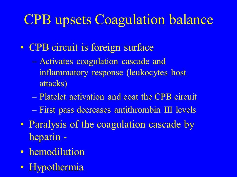 CPB upsets Coagulation balance CPB circuit is foreign surface –Activates coagulation cascade and inflammatory response (leukocytes host attacks) –Plat