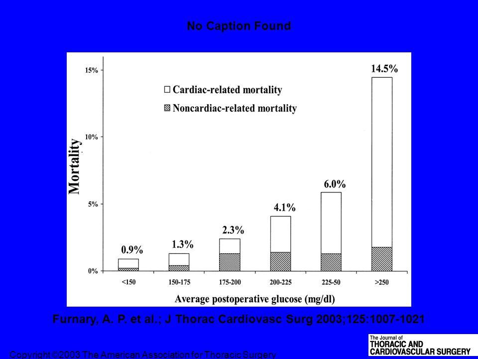 Copyright ©2003 The American Association for Thoracic Surgery Furnary, A. P. et al.; J Thorac Cardiovasc Surg 2003;125:1007-1021 No Caption Found