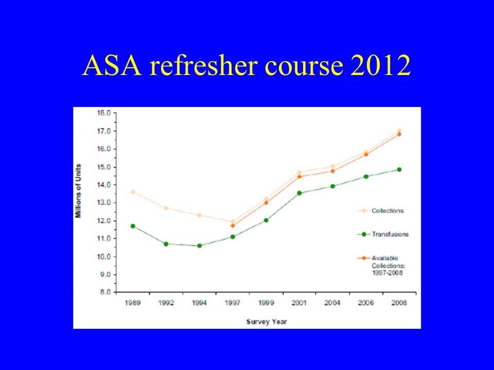 ASA refresher course 2012